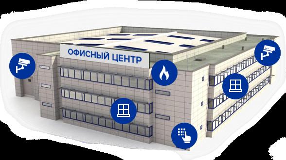 Схема охраны объектов